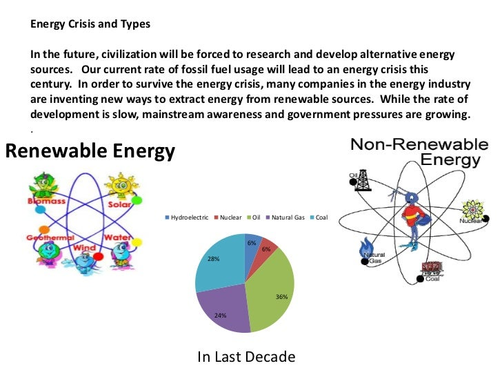 Energy Crisis and Types  In the future, civilization will be forced to research and develop alternative energy  sources. O...