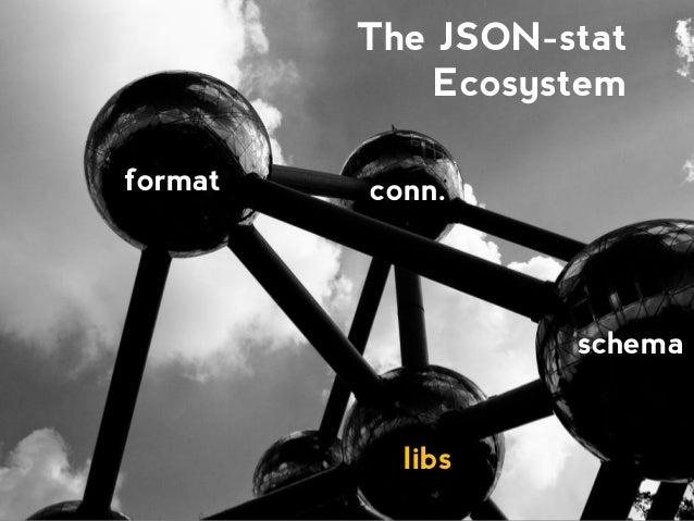JSON-stat & JS: the JSON-stat Javascript Toolkit Slide 2