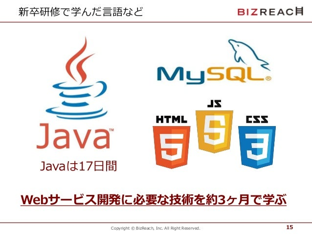 Copyright © BizReach, Inc. All Right Reserved. 新卒研修で学んだ言語など 15 Javaは17日間 Webサービス開発に必要な技術を約3ヶ月で学ぶ