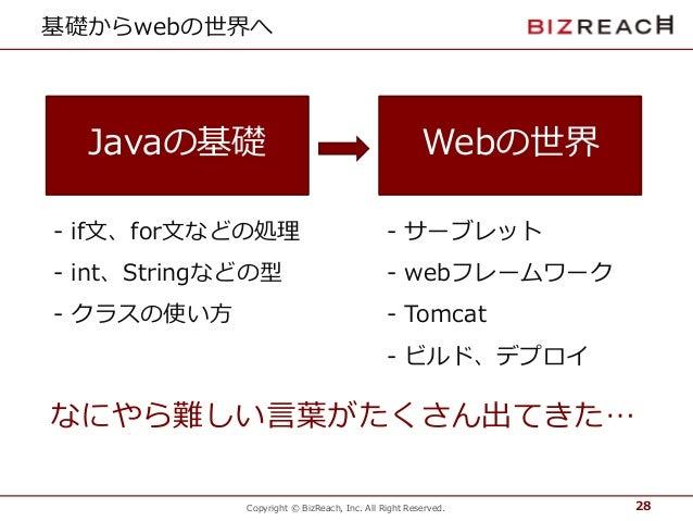 Copyright © BizReach, Inc. All Right Reserved. 基礎からwebの世界へ 28 Javaの基礎 Webの世界 - if文、for文などの処理 - int、Stringなどの型 - クラスの使い方 - ...