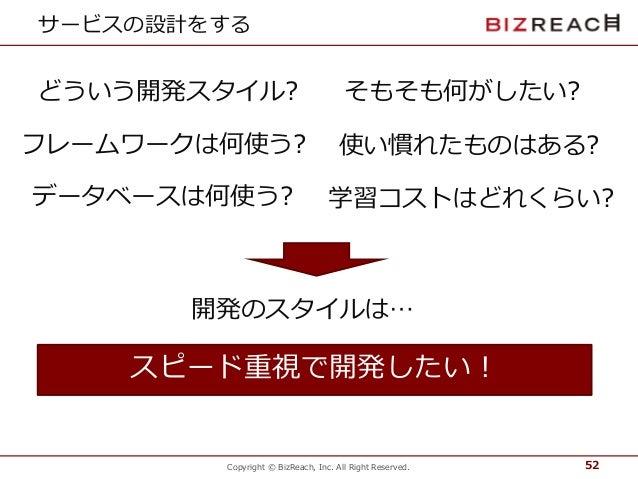 Copyright © BizReach, Inc. All Right Reserved. サービスの設計をする 52 どういう開発スタイル? そもそも何がしたい? 使い慣れたものはある? 学習コストはどれくらい?データベースは何使う? フレ...