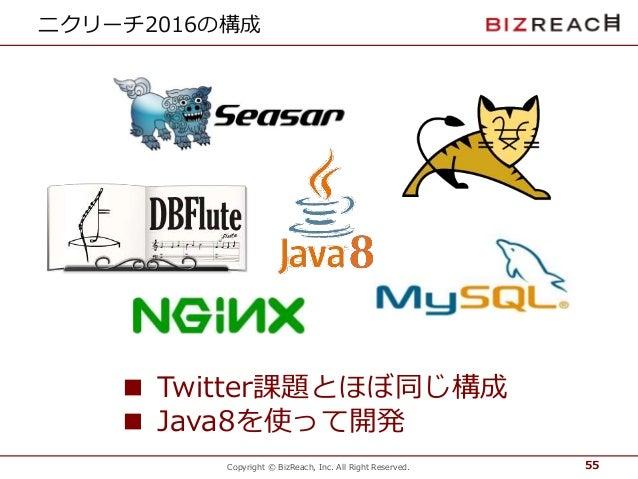 Copyright © BizReach, Inc. All Right Reserved. ニクリーチ2016の構成 55 ■ Twitter課題とほぼ同じ構成 ■ Java8を使って開発