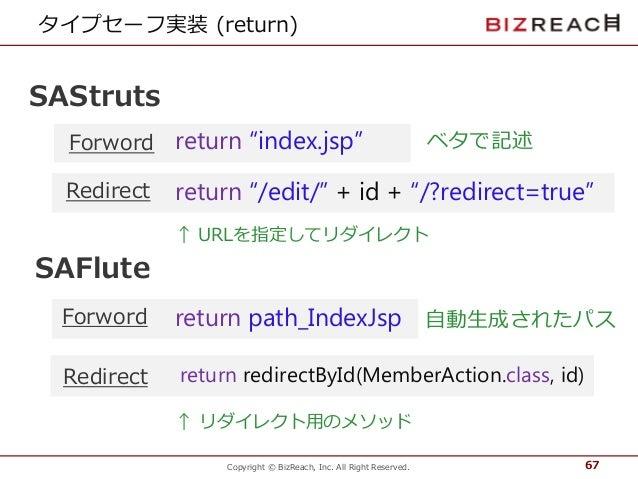"Copyright © BizReach, Inc. All Right Reserved. タイプセーフ実装 (return) 67 Forword Redirect return ""index.jsp"" SAStruts SAFlute F..."