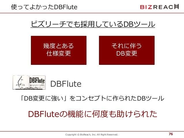 Copyright © BizReach, Inc. All Right Reserved. 使ってよかったDBFlute 76 ビズリーチでも採用しているDBツール 幾度とある 仕様変更 それに伴う DB変更 DBFlute 「DB変更に強い...