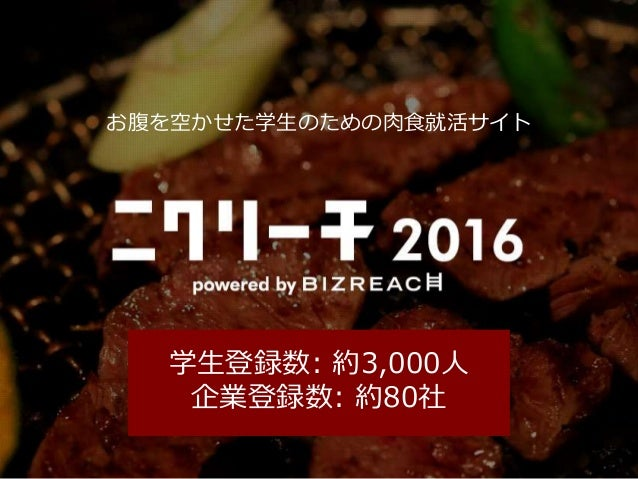Copyright © BizReach, Inc. All Right Reserved. 現在のニクリーチ 91 お腹を空かせた学生のための肉食就活サイト 学生登録数: 約3,000人 企業登録数: 約80社