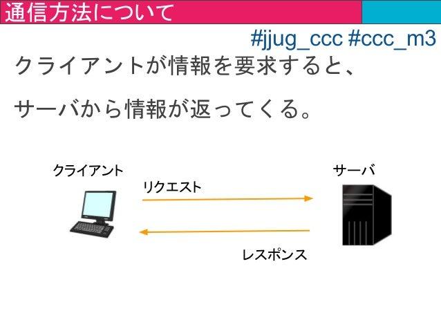 クライアントが情報を要求すると、 サーバから情報が返ってくる。 クライアント サーバ リクエスト レスポンス 通信方法について #jjug_ccc #ccc_m3