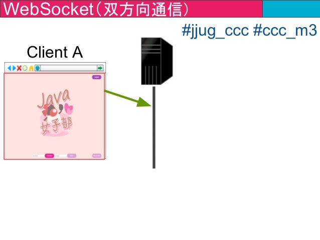 WebSocket(双方向通信) Client A #jjug_ccc #ccc_m3