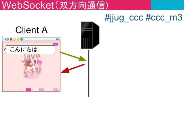 WebSocket(双方向通信) Client A #jjug_ccc #ccc_m3 こんにちは