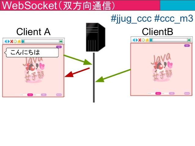 WebSocket(双方向通信) Client A #jjug_ccc #ccc_m3 こんにちは ClientB