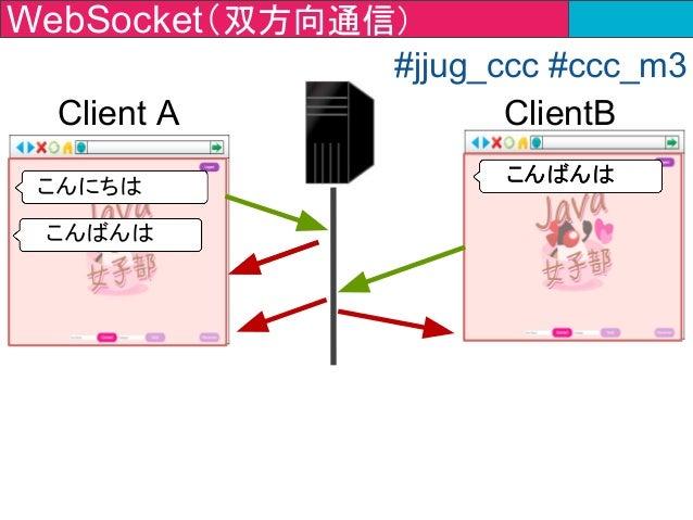 WebSocket(双方向通信) Client A #jjug_ccc #ccc_m3 こんにちは ClientB こんばんはこんばんは こんばんは