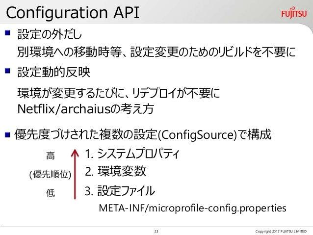 Configuration API Copyright 2017 FUJITSU LIMITED 設定の外だし 別環境への移動時等、設定変更のためのリビルドを不要に 環境が変更するたびに、リデプロイが不要に 設定動的反映 Netflix/arc...