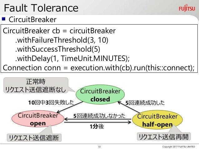 Fault Tolerance Copyright 2017 FUJITSU LIMITED CircuitBreaker cb = circuitBreaker .withFailureThreshold(3, 10) .withSucces...
