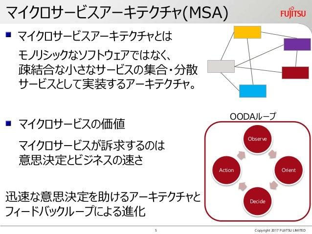 マイクロサービスアーキテクチャ(MSA) Copyright 2017 FUJITSU LIMITED マイクロサービスアーキテクチャとは モノリシックなソフトウェアではなく、 疎結合な小さなサービスの集合・分散 サービスとして実装するアーキテ...