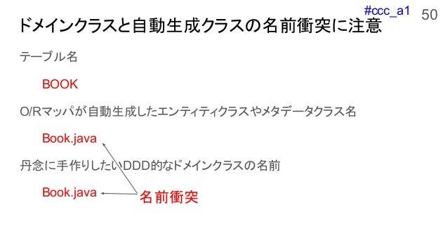 #ccc_a1 ドメインクラスと自動生成クラスの名前衝突に注意 テーブル名 BOOK O/Rマッパが自動生成したエンティティクラスやメタデータクラス名 Book.java 丹念に手作りしたいDDD的なドメインクラスの名前 Book.java 5...