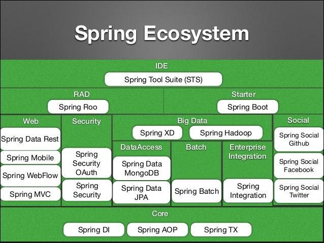 Spring Tool Suite Java 11