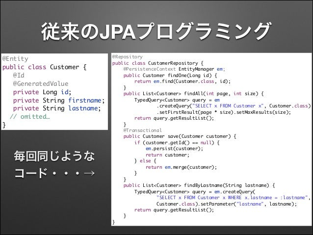 Spring Frameworkの今 (2013年版) #jjug_ccc #ccc_r17