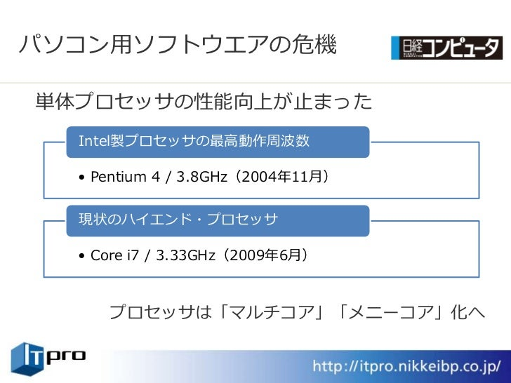 パソコン用ソフトウエゕの危機  単体プロセッサの性能向上が止まった   Intel製プロセッサの最高動作周波数    • Pentium 4 / 3.8GHz(2004年11月)     現状のハエンド・プロセッサ    • Core i7 ...