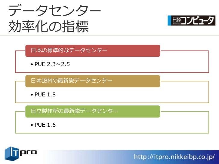 データセンター 効率化の指標  日本の標準的なデータセンター   • PUE 2.3~2.5    日本IBMの最新鋭データセンター   • PUE 1.8    日立製作所の最新鋭データセンター   • PUE 1.6