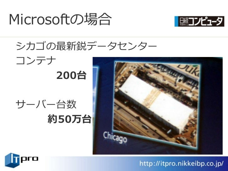 Microsoftの場合 シカゴの最新鋭データセンター コンテナ     200台  サーバー台数    約50万台