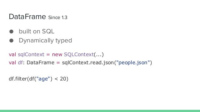 DataFrame Since 1.3 ● built on SQL ● Dynamically typed val sqlContext = new SQLContext(...) val df: DataFrame = sqlContext...