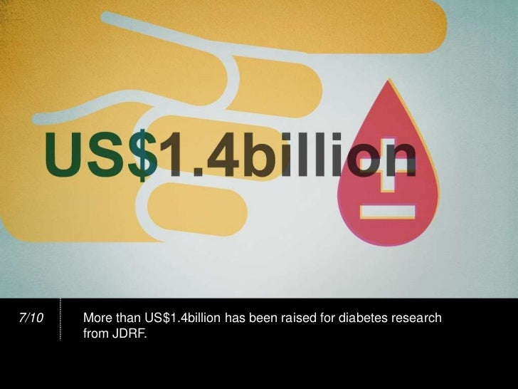 LifeScan® OneTouch® – World Diabetes Day