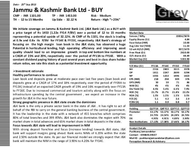 Date - 25th Sep 2013Date - 25th Sep 2013Date - 25 Sep 2013 Jammu & Kashmir Bank Ltd - BUYJammu & Kashmir Bank Ltd - BUYJam...