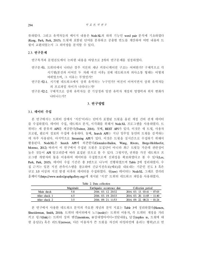 박 효 찬, 박 한 우294 류하였다. 그리고 유력자들의 메시지 내용은 NodeXL의 하위 기능인 word pair 분석에 기초하였다 (Kang, Park, Park, 2015). 트윗에 포함된 단어를 분류하고 공출현 ...