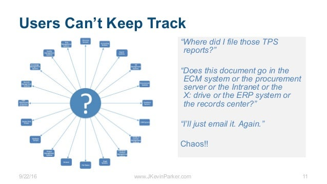 """9/22/16 www.JKevinParker.com 11 Users Can't Keep Track """"Where did I file those TPS reports?"""" """"Does this document go in the..."""