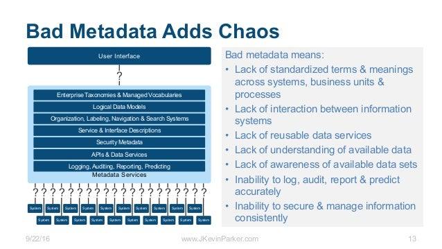 9/22/16 www.JKevinParker.com 13 Bad Metadata Adds Chaos Bad metadata means: • Lack of standardized terms & meanings across...