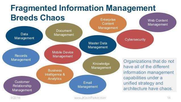 9/22/16 www.JKevinParker.com 14 Fragmented Information Management Breeds Chaos Data Management Records Management Knowledg...