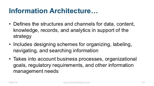9/22/16 www.JKevinParker.com 21 Information Architecture… • Defines the structures and channels for data, content, knowled...