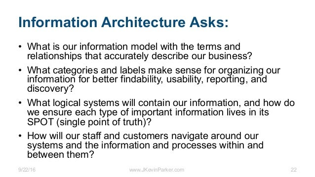 9/22/16 www.JKevinParker.com 22 Information Architecture Asks: • What is our information model with the terms and relation...