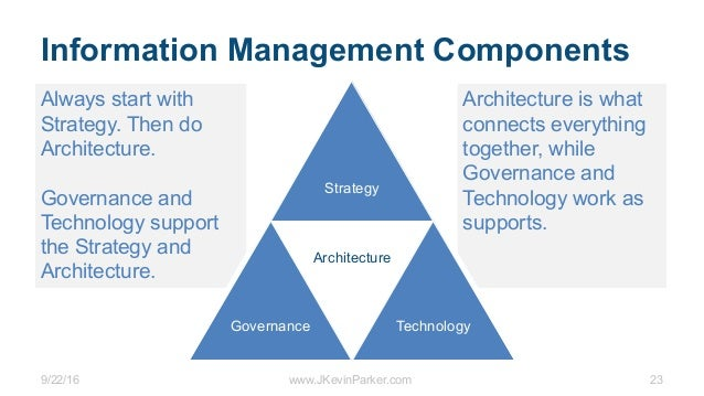 9/22/16 www.JKevinParker.com 23 Architecture is what connects everything together, while Governance and Technology work as...