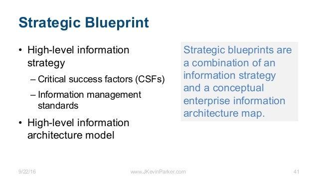 9/22/16 www.JKevinParker.com 41 Strategic Blueprint • High-level information strategy – Critical success factors (CSFs) – ...