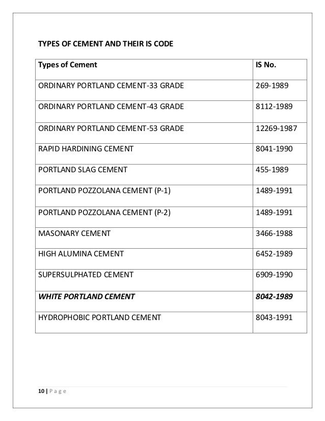 Slag Cement Grade : Jk final report