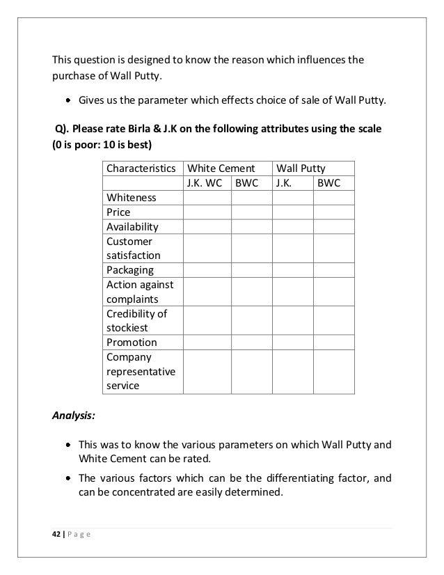 birla putty rate