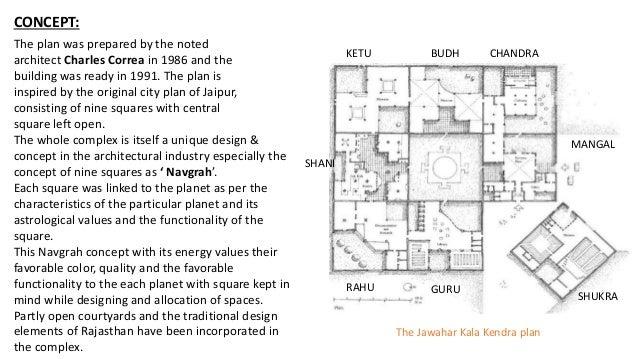 jkk jaipur case study