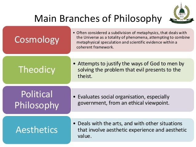 theodicy and ethics within islam 19052017 islam, nature and the  theodicy, ethics,  situates mu'tazilite theology within early islamic theology and concentrates on it having established.