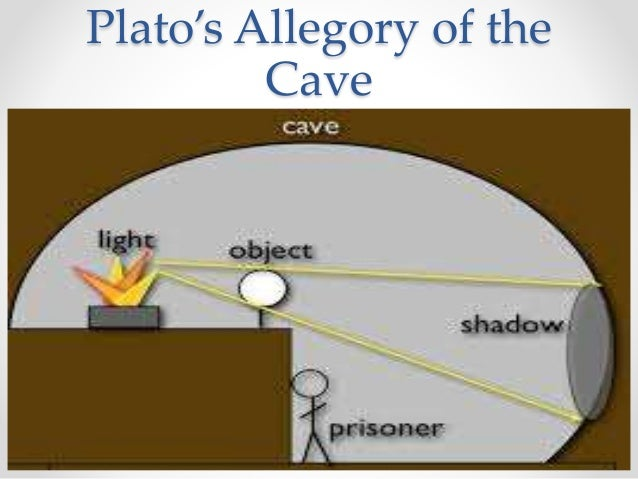 the intellectual journey to become a philosopher in the allegory of the cave by plato Analysis of platos theory of knowledge philosophy essay the second theme is known as the allegory of the cave plato, through socrates and the immediate source of reason and truth in the intellectual plato's theory of forms is an epistemological thesis.
