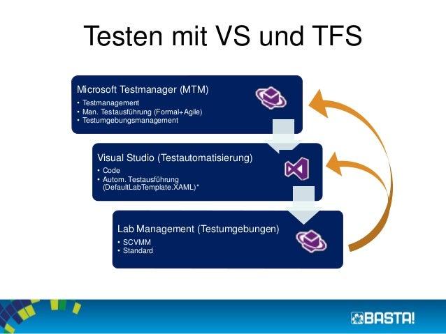 Testing XAML-based Windows Store Apps mit VS 2013 Slide 3