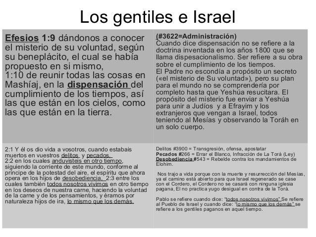 1 Los gentiles e Israel Efesios1:9 dándonos a conocer el misterio de su voluntad, según su beneplácito, el cual se había ...