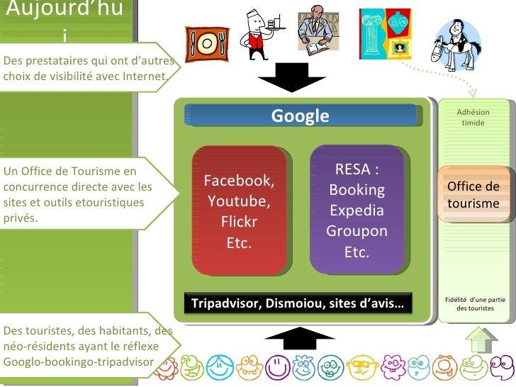 Intervention Jean-Luc Boulin - Structuration touristique - INTERPATT 2012 Slide 3