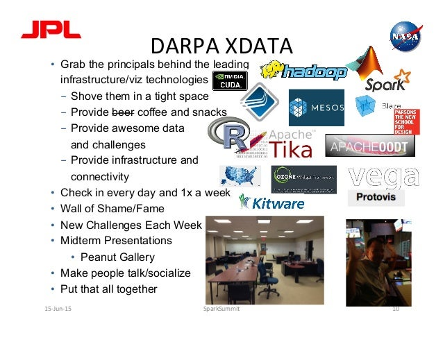 • Grab the principals behind the leading infrastructure/viz technologies - Shove them in a tight space - Provide beer c...