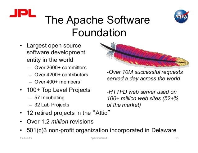 The Apache Software Foundation • Largest open source software development entity in the world – Over 2600+ committers –...