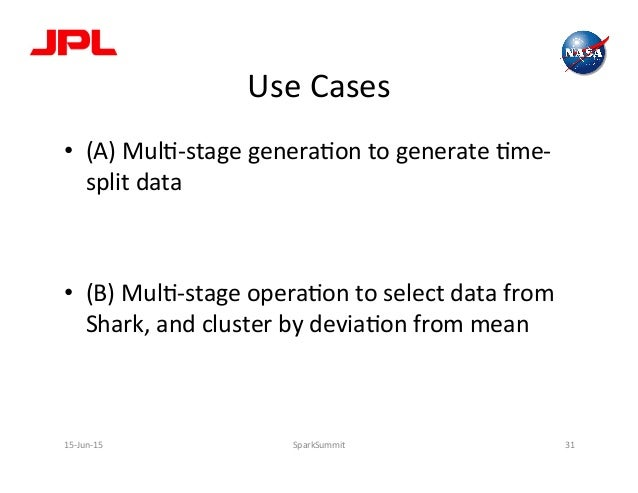 Use  Cases   • (A)  MulL-‐stage  generaLon  to  generate  Lme-‐ split  data   • (B)  MulL-‐stage...
