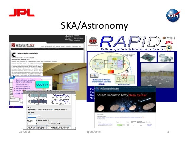 SKA/Astronomy   15-‐Jun-‐15   SparkSummit   34   Go Where the Science is Best! Deploy Where there is No Infrastr...