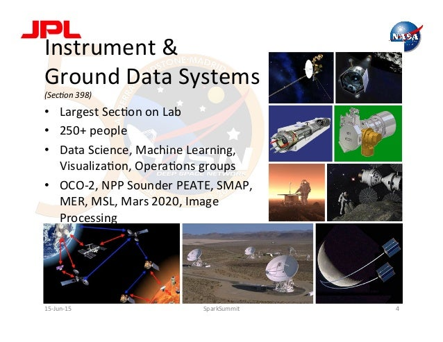 Instrument  &     Ground  Data  Systems   (Sec6on  398)   • Largest  SecLon  on  Lab   • 250+  ...