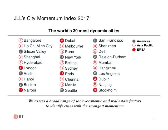 The World's Most Dynamic Cities - JLL City Momentum Index 2017 Slide 2