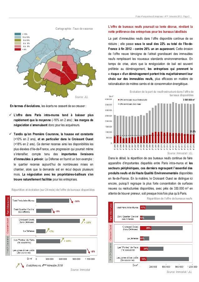 Pulse •Perspectives Entreprises • 4ème trimestre 2012 - Page 2En termes d'évolutions, les écarts ne cessent de se creuser ...