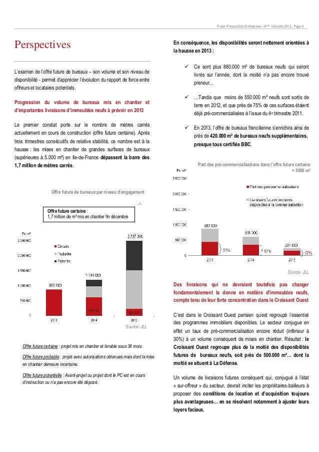 Pulse •Perspectives Entreprises • 4ème trimestre 2012 - Page 4PerspectivesL'examen de l'offre future de bureaux – son volu...